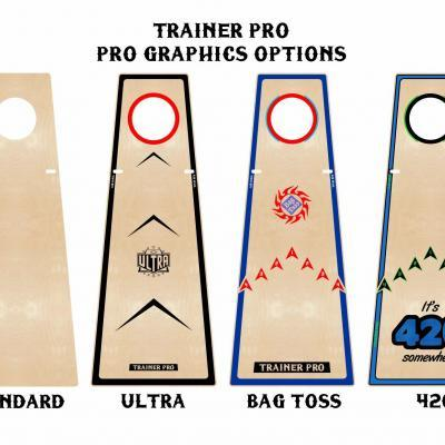 Trainer Pro Graphics Options